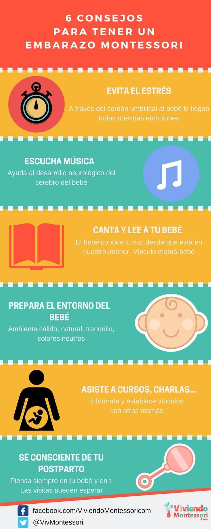 6 Consejos embarazo Montessori - INFOGRAFIA