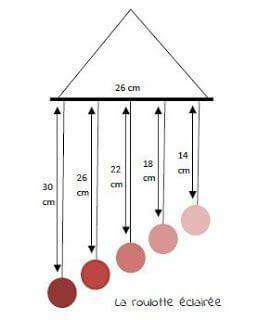 Medidas distancia de las esferas en el móvil Gobbi