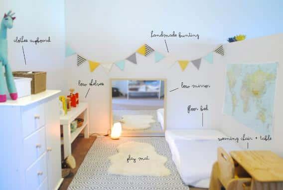 Habitación adaptada para el método en casa
