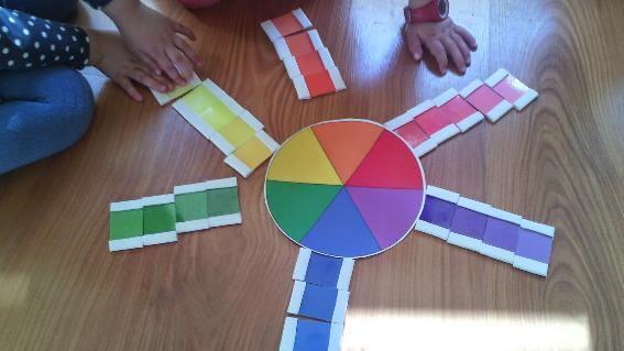 Ejemplo para desarrollar los sentidos con el método Montessori en casa