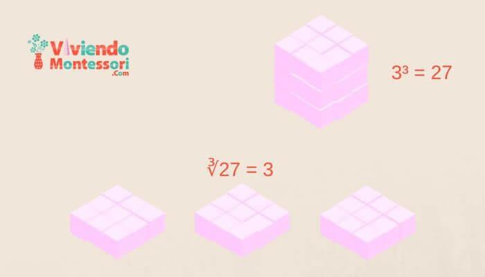 Actividad con cubos y potencias Montessori